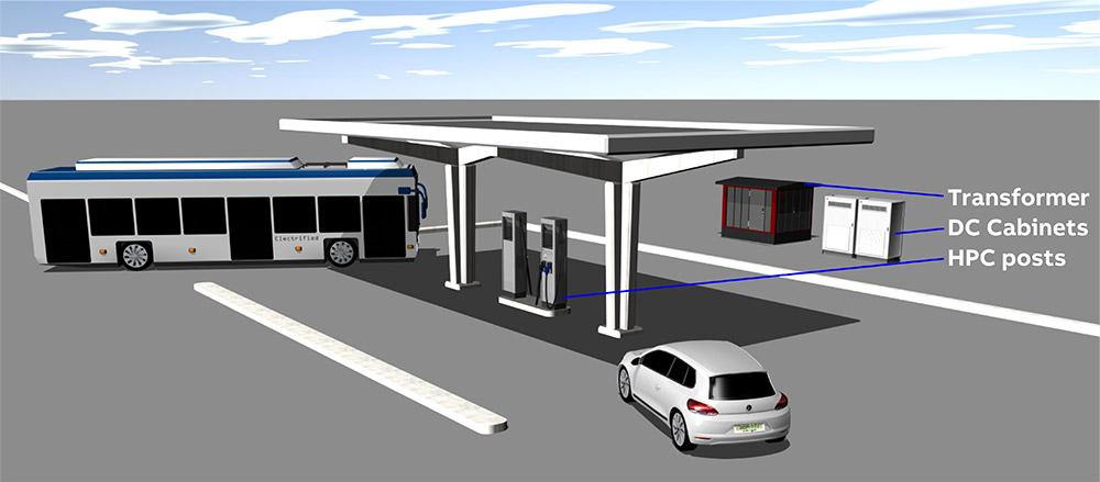 Suurteholatausasemien katosten ja liikennejärjestelyjen suunnittelussa tulee huomioida myös raskas liikenne, jolloin asemalla voidaan saavuttaa korkeampi käyttöaste.